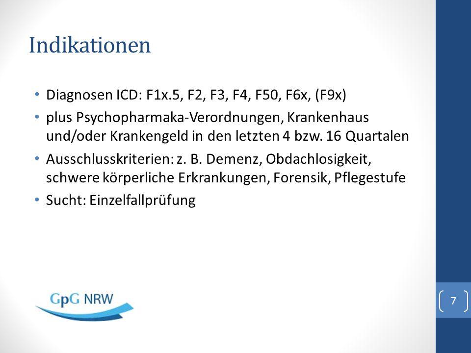 Indikationen Diagnosen ICD: F1x.5, F2, F3, F4, F50, F6x, (F9x)