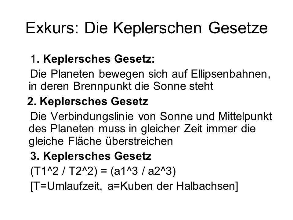 Exkurs: Die Keplerschen Gesetze