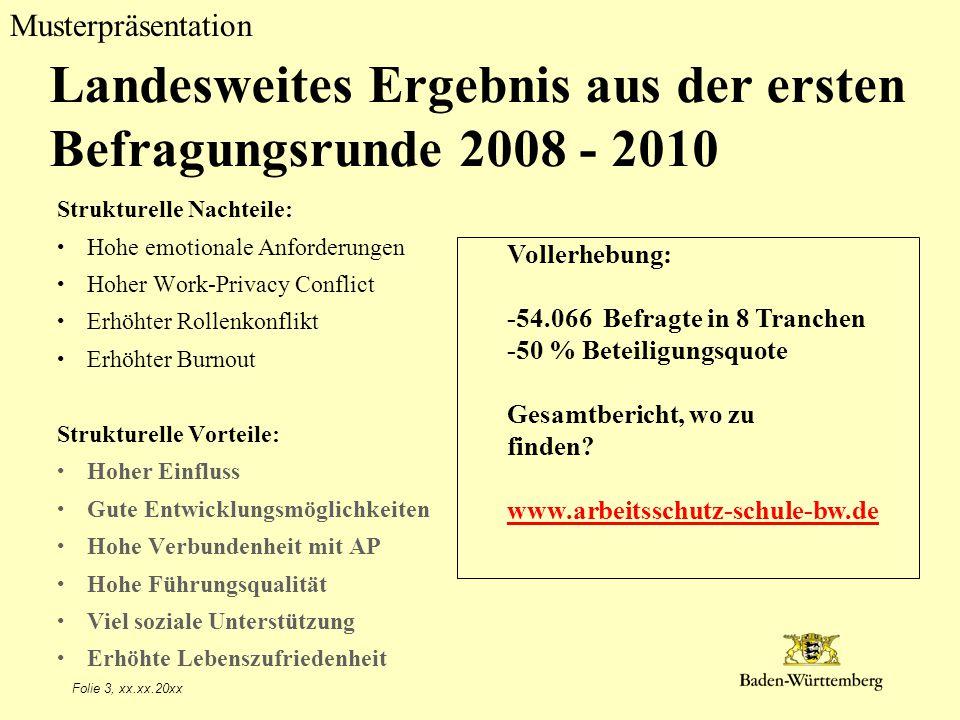 Landesweites Ergebnis aus der ersten Befragungsrunde 2008 - 2010