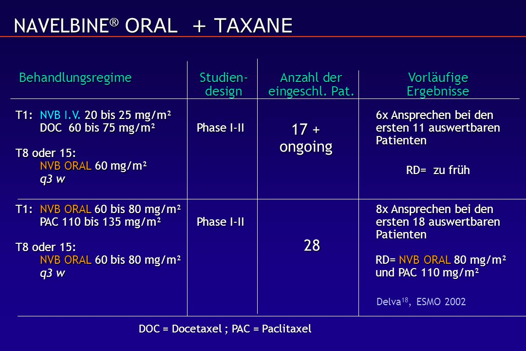 NAVELBINE® ORAL + TAXANE