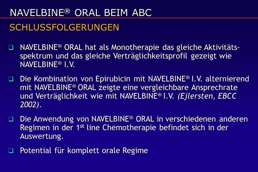 NAVELBINE® ORAL BEIM ABC