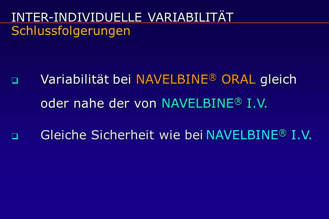 INTER-INDIVIDUELLE VARIABILITÄT Schlussfolgerungen