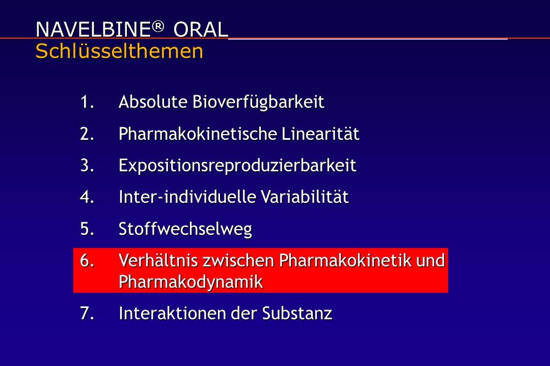NAVELBINE® ORAL Schlüsselthemen
