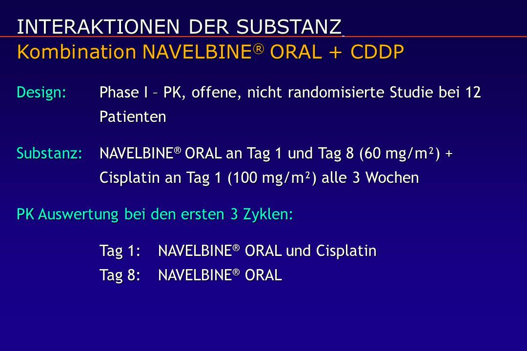 INTERAKTIONEN DER SUBSTANZ Kombination NAVELBINE® ORAL + CDDP