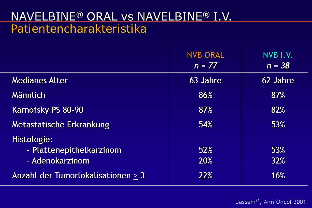 NAVELBINE® ORAL vs NAVELBINE® I.V. Patientencharakteristika