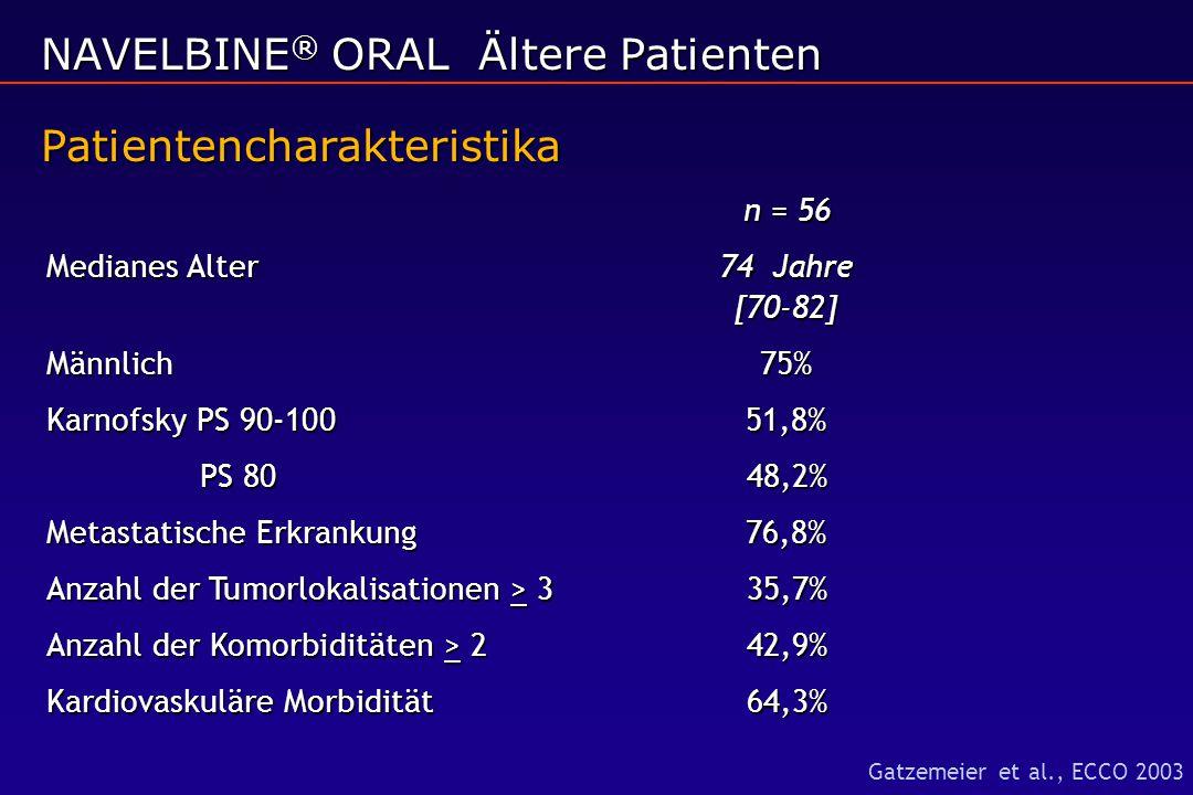 NAVELBINE® ORAL Ältere Patienten Patientencharakteristika