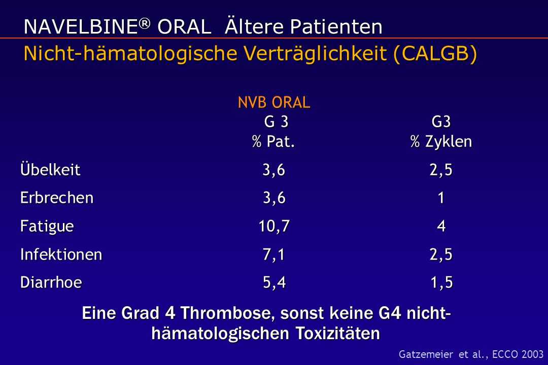 NAVELBINE® ORAL Ältere Patienten
