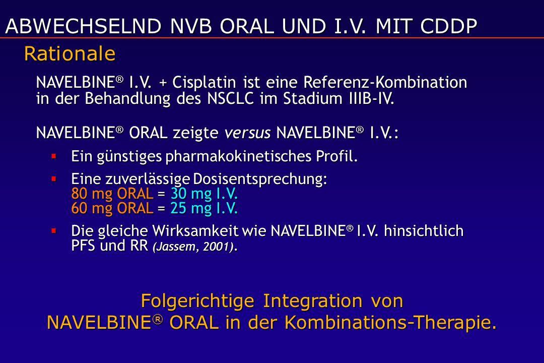 ABWECHSELND NVB ORAL UND I.V. MIT CDDP