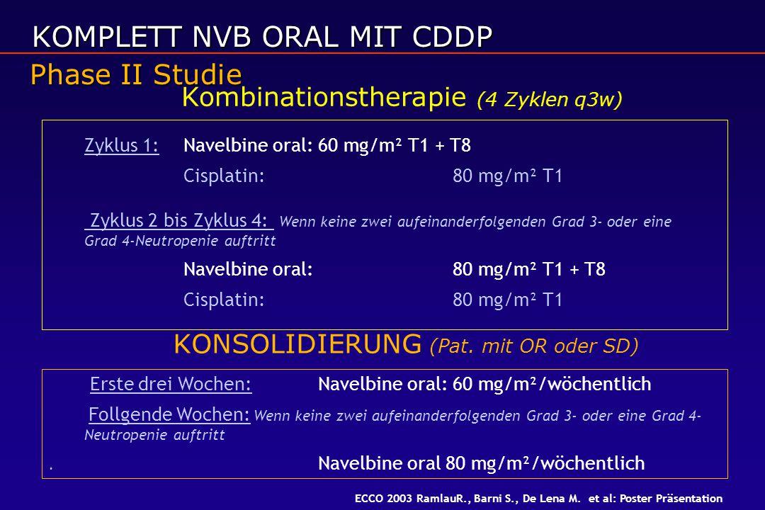 KOMPLETT NVB ORAL MIT CDDP