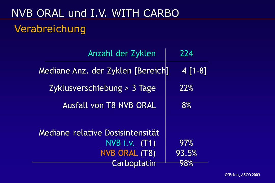 NVB ORAL und I.V. WITH CARBO