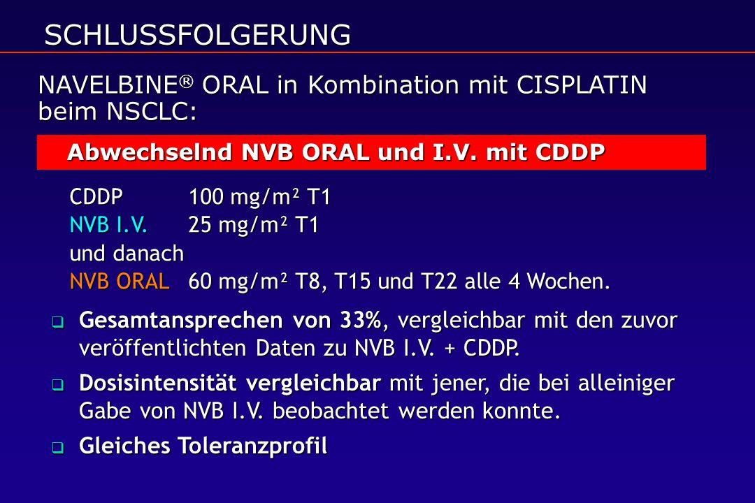 SCHLUSSFOLGERUNG NAVELBINE® ORAL in Kombination mit CISPLATIN beim NSCLC: Abwechselnd NVB ORAL und I.V. mit CDDP.