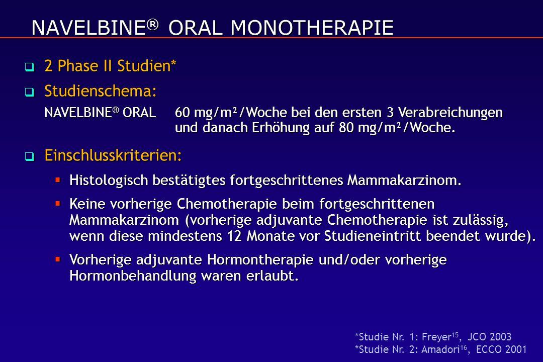 NAVELBINE® ORAL MONOTHERAPIE