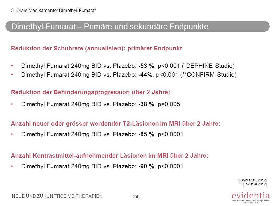 Dimethyl-Fumarat – Primäre und sekundäre Endpunkte