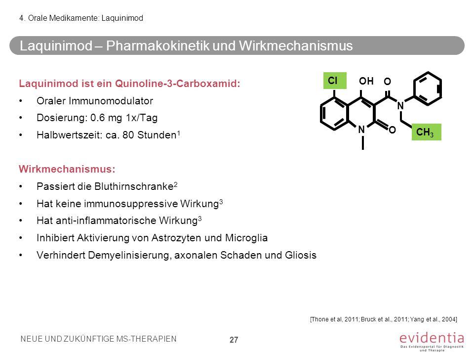 Laquinimod – Pharmakokinetik und Wirkmechanismus