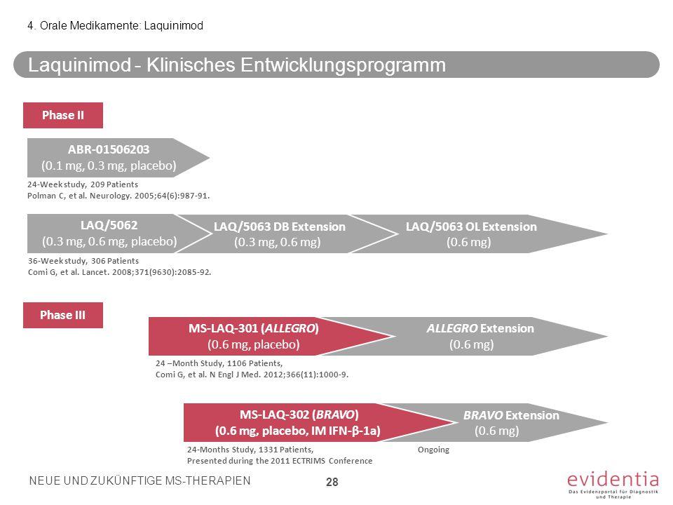 Laquinimod - Klinisches Entwicklungsprogramm