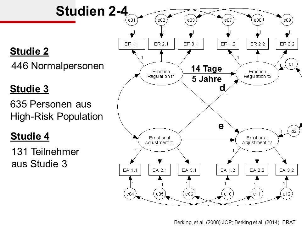 Berking, et al. (2008) JCP; Berking et al. (2014) BRAT