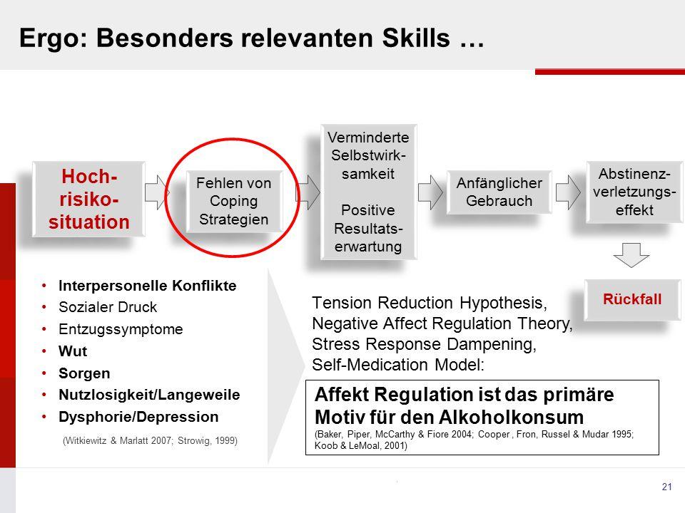 Ergo: Besonders relevanten Skills …