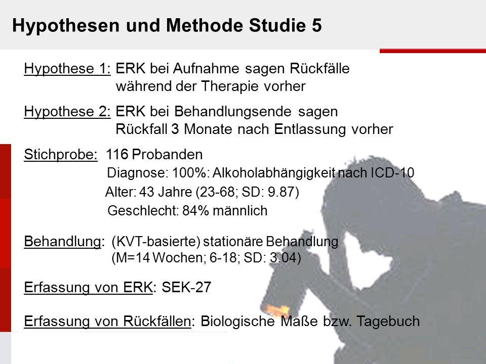 Hypothesen und Methode Studie 5