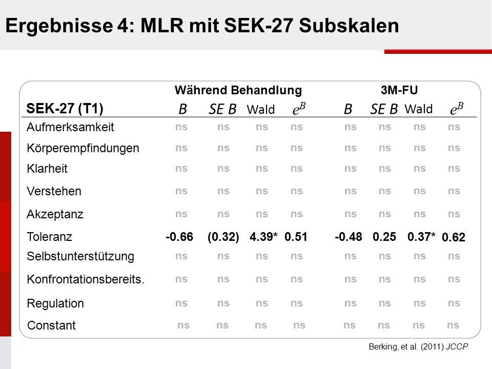 Ergebnisse 4: MLR mit SEK-27 Subskalen