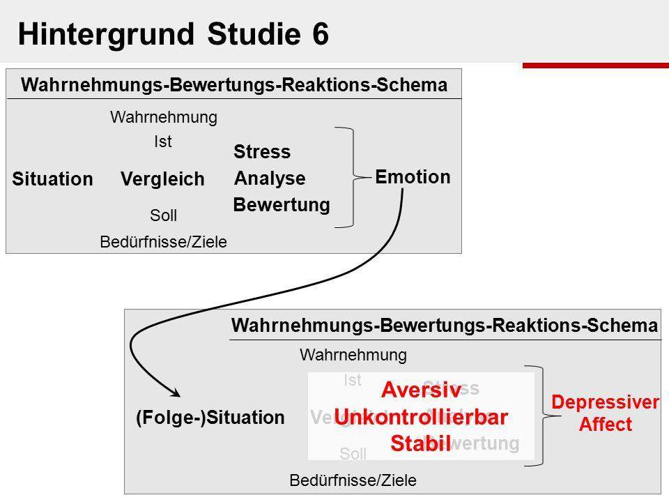 Hintergrund Studie 6 Aversiv Unkontrollierbar Stabil