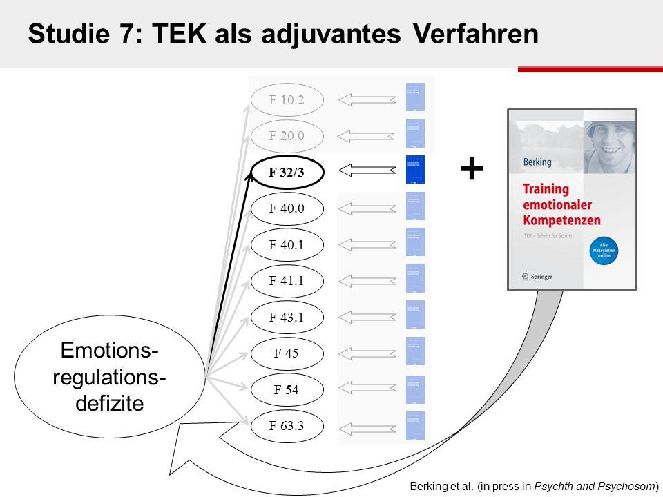 Studie 7: TEK als adjuvantes Verfahren