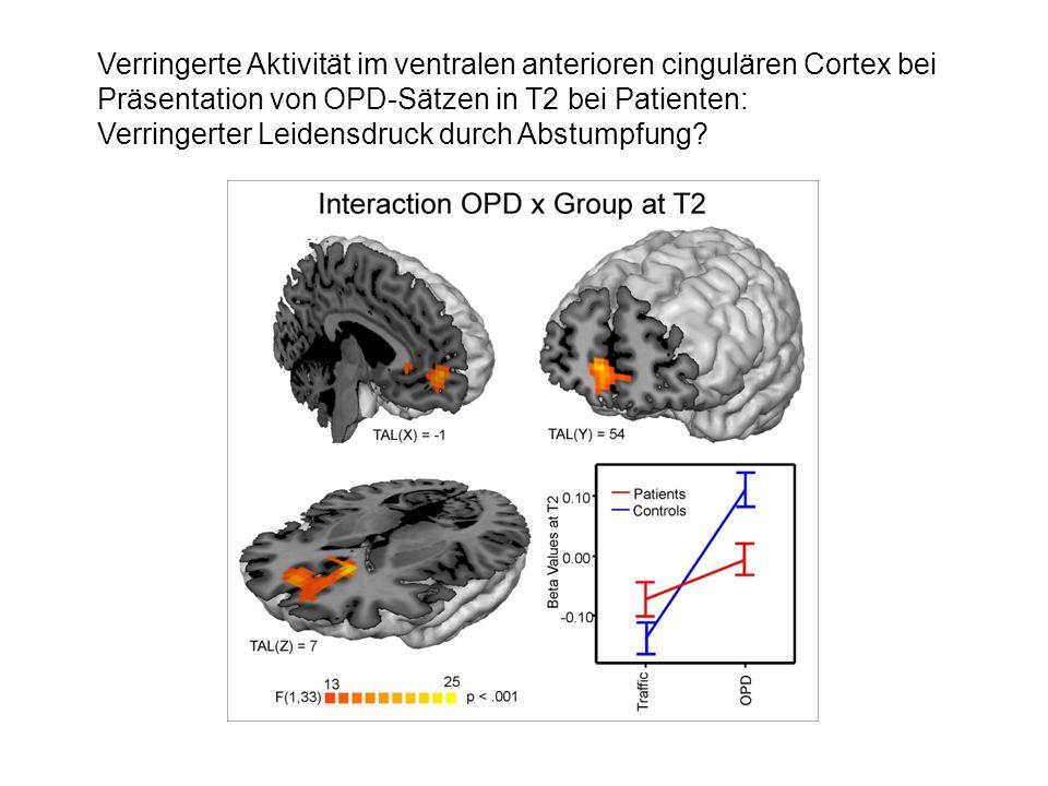 Verringerte Aktivität im ventralen anterioren cingulären Cortex bei Präsentation von OPD-Sätzen in T2 bei Patienten: