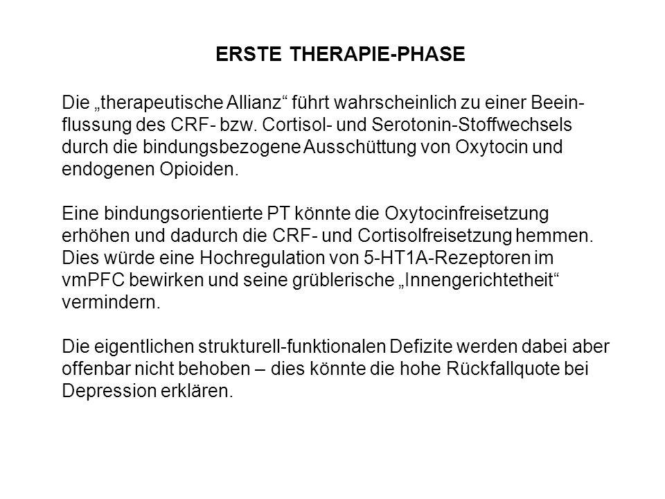 ERSTE THERAPIE-PHASE