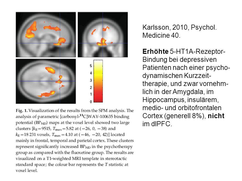 Karlsson, 2010, Psychol. Medicine 40.