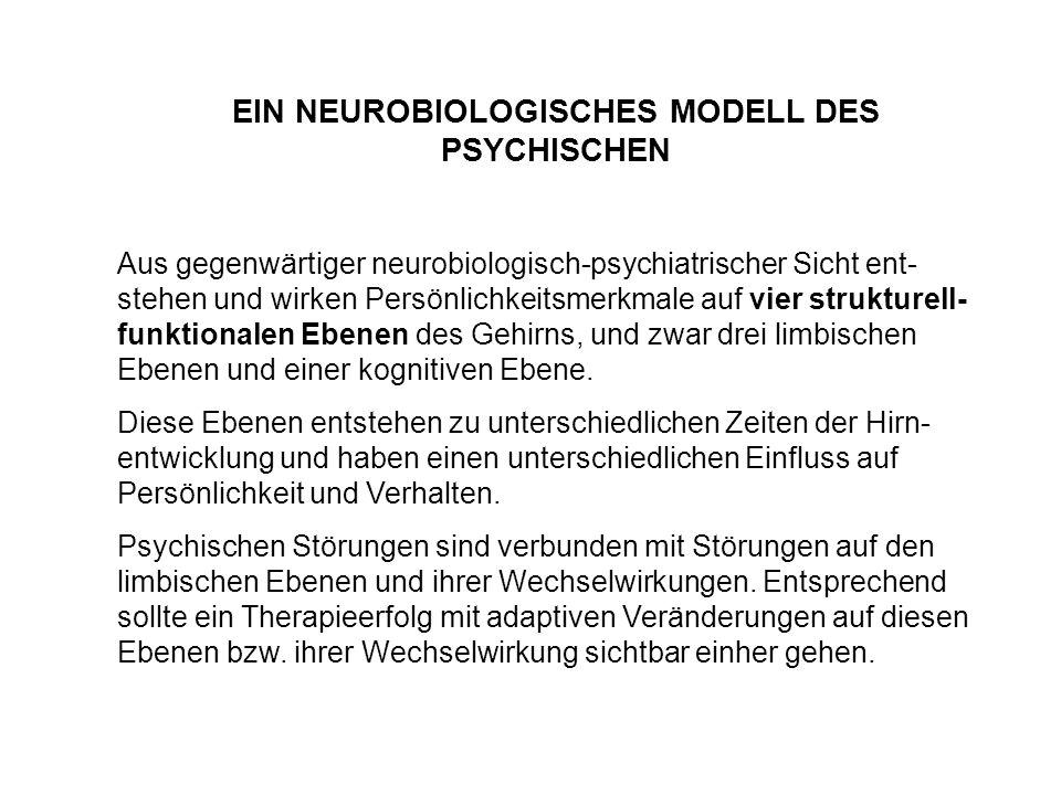EIN NEUROBIOLOGISCHES MODELL DES PSYCHISCHEN