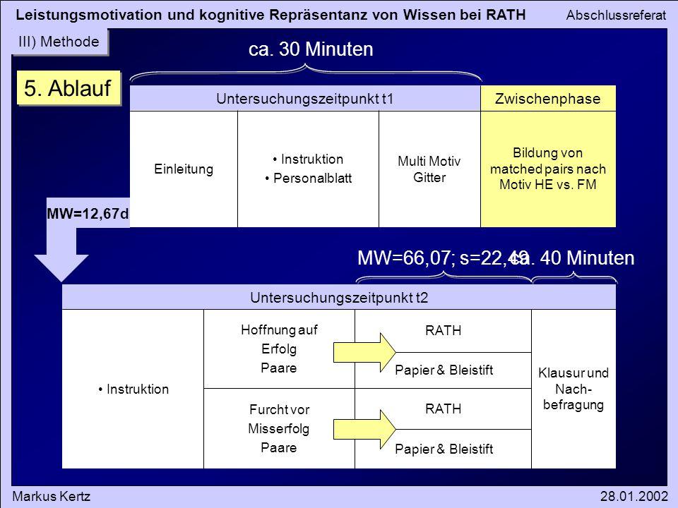 5. Ablauf ca. 30 Minuten MW=66,07; s=22,49 ca. 40 Minuten III) Methode