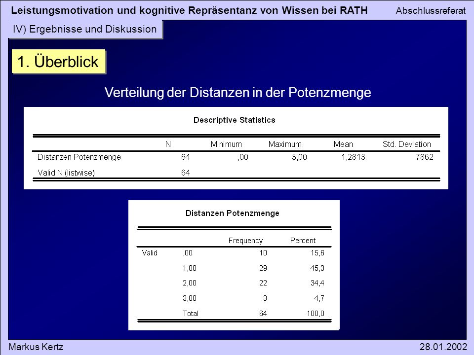 1. Überblick Verteilung der Distanzen in der Potenzmenge