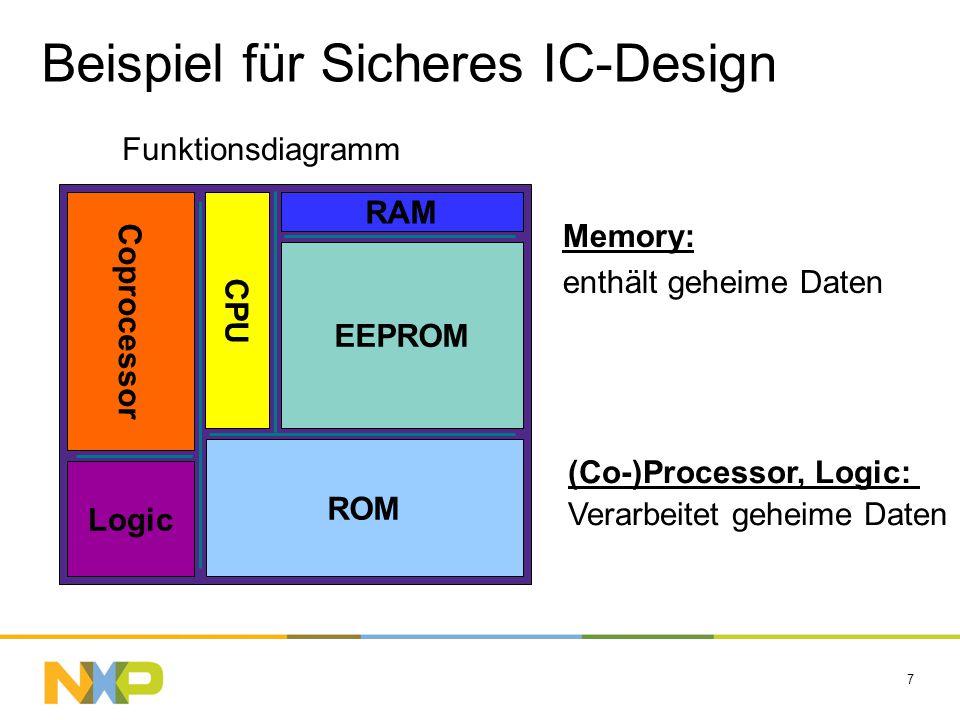 Beispiel für Sicheres IC-Design