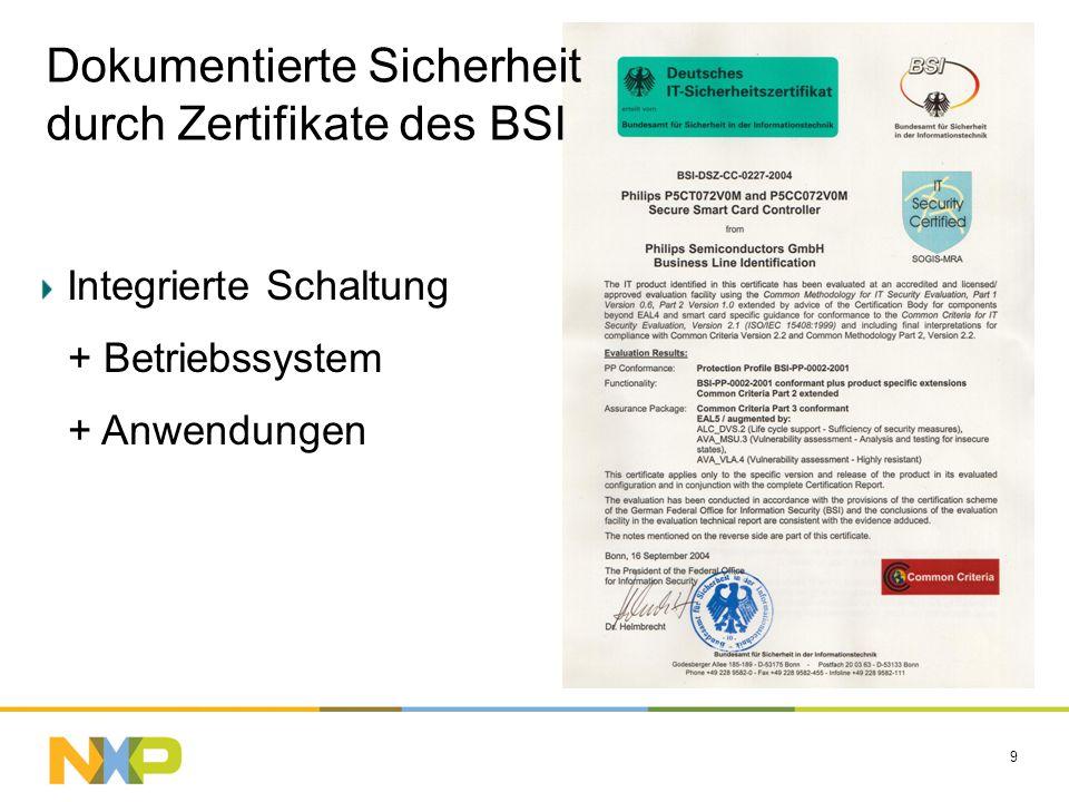 Dokumentierte Sicherheit durch Zertifikate des BSI