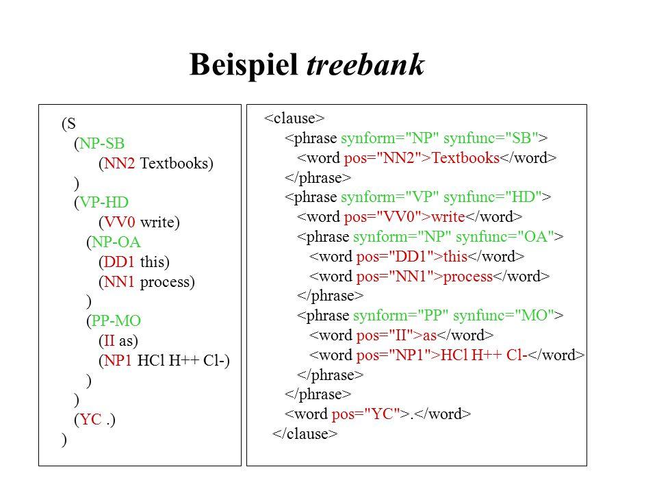 Beispiel treebank <clause> (S