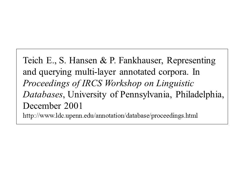 Teich E., S. Hansen & P. Fankhauser, Representing
