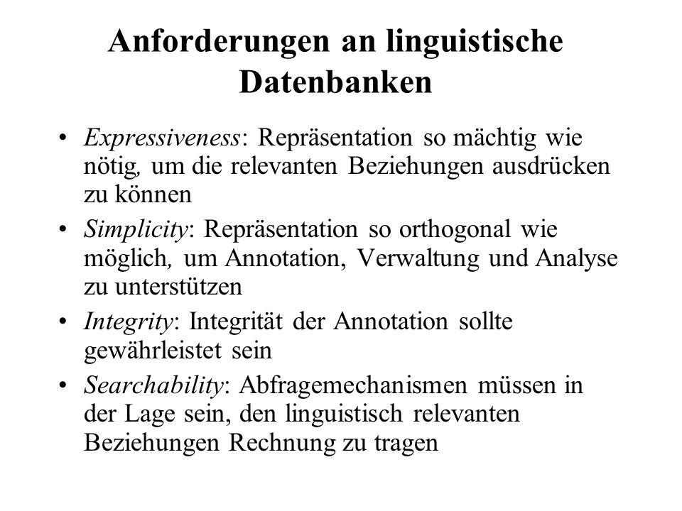 Anforderungen an linguistische Datenbanken