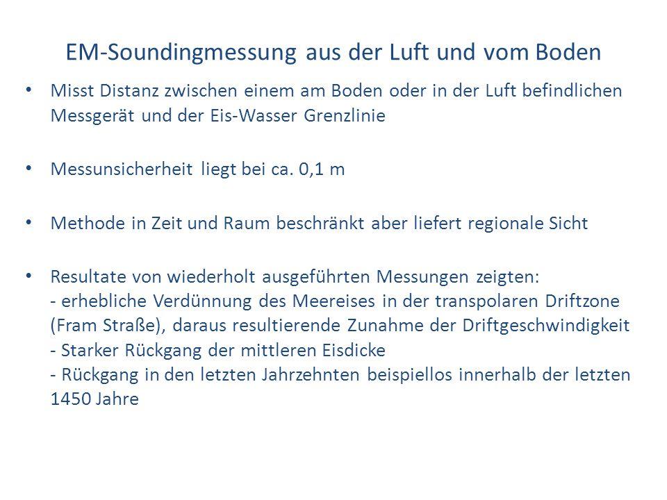 EM-Soundingmessung aus der Luft und vom Boden