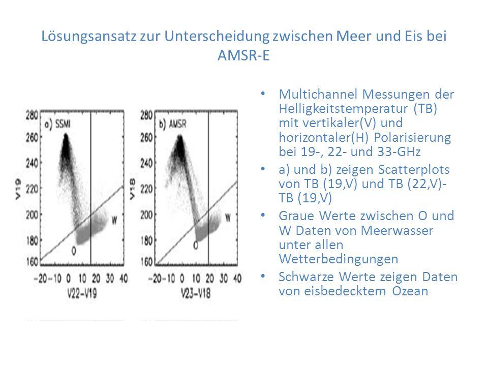 Lösungsansatz zur Unterscheidung zwischen Meer und Eis bei AMSR-E