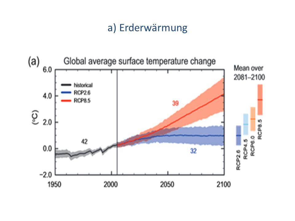 a) Erderwärmung