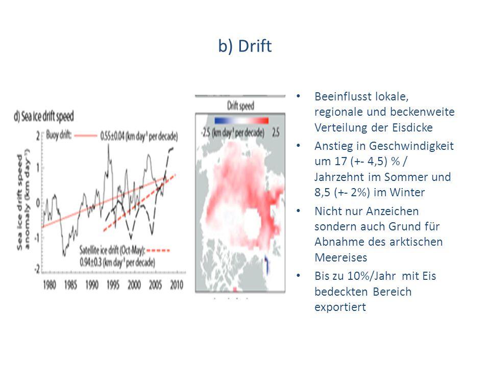 b) Drift Beeinflusst lokale, regionale und beckenweite Verteilung der Eisdicke.