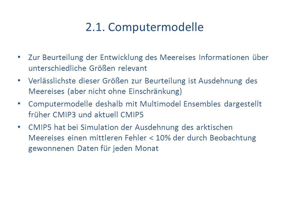 2.1. Computermodelle Zur Beurteilung der Entwicklung des Meereises Informationen über unterschiedliche Größen relevant.