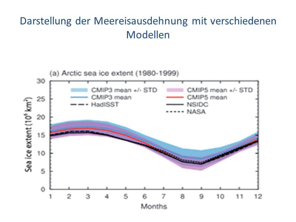 Darstellung der Meereisausdehnung mit verschiedenen Modellen