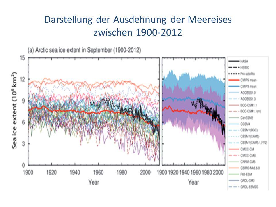 Darstellung der Ausdehnung der Meereises zwischen 1900-2012