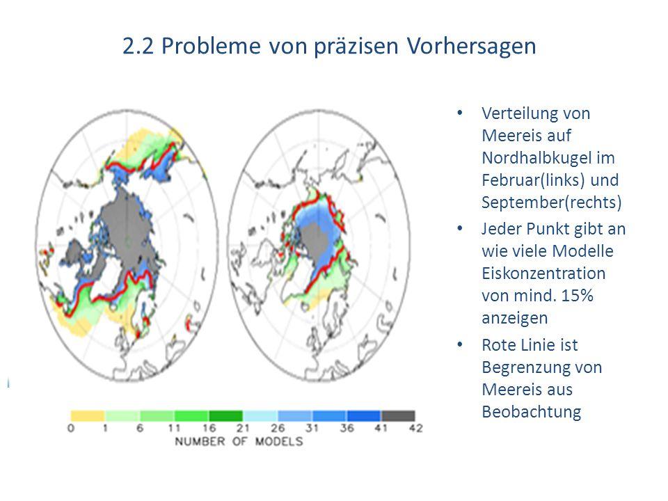 2.2 Probleme von präzisen Vorhersagen
