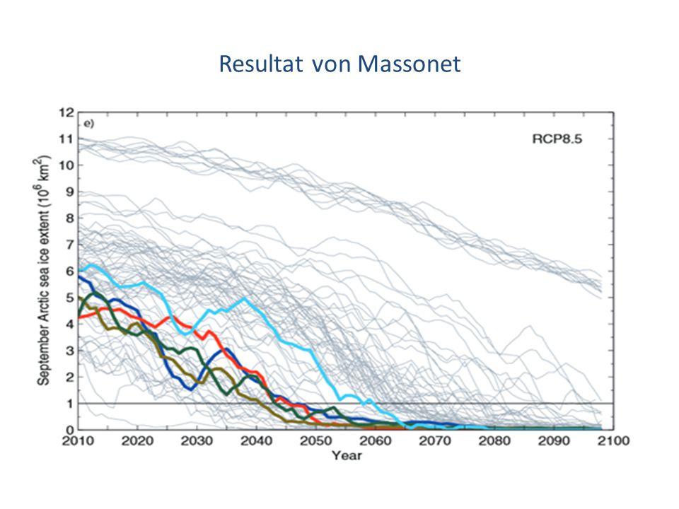 Resultat von Massonet