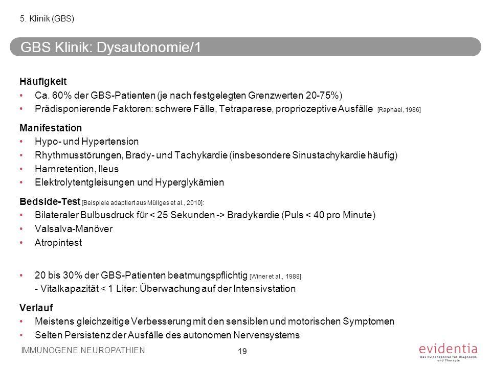 GBS Klinik: Dysautonomie/1