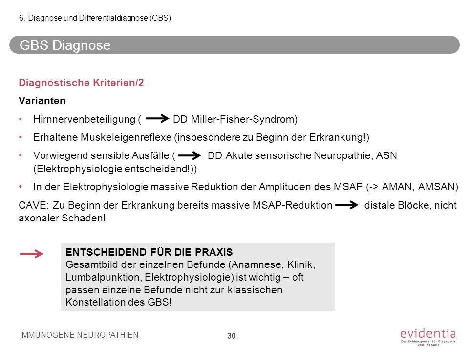 GBS Diagnose Diagnostische Kriterien/2 Varianten