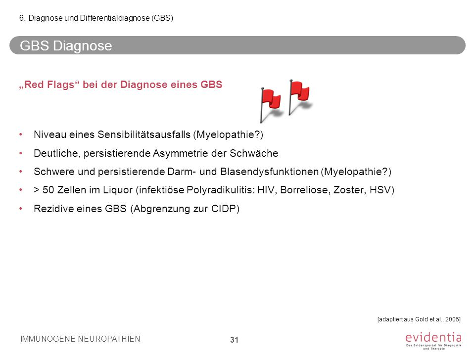 "GBS Diagnose ""Red Flags bei der Diagnose eines GBS"