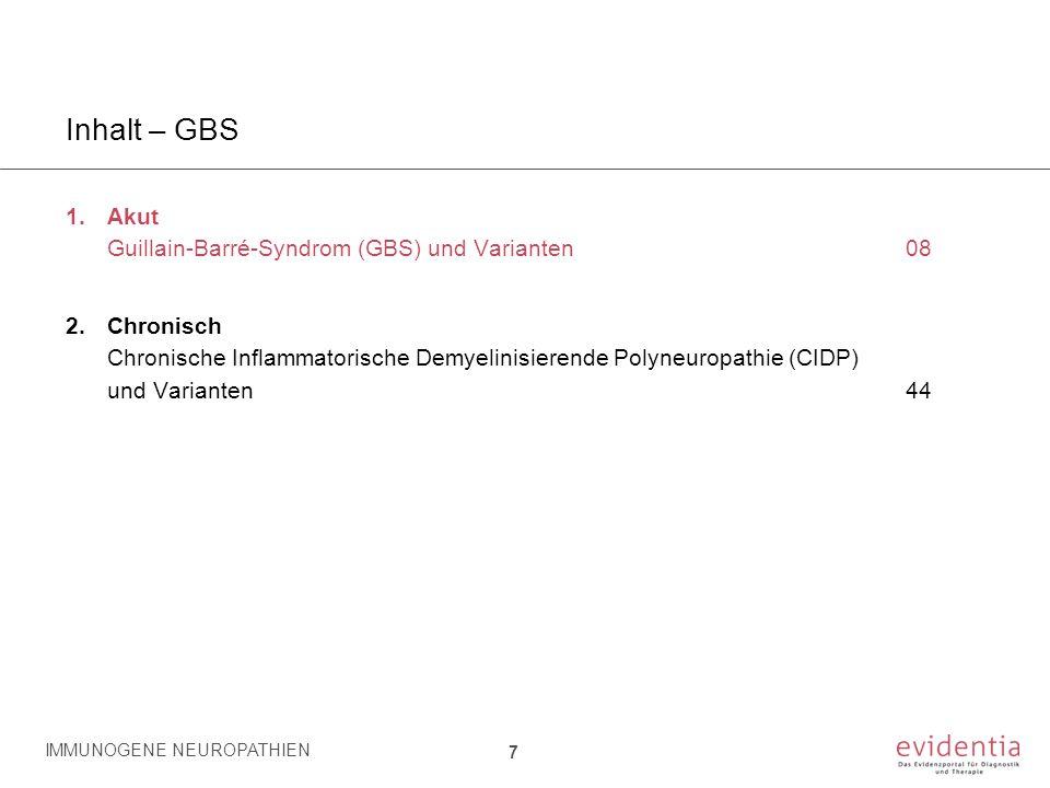 Inhalt – GBS Akut Guillain-Barré-Syndrom (GBS) und Varianten 08