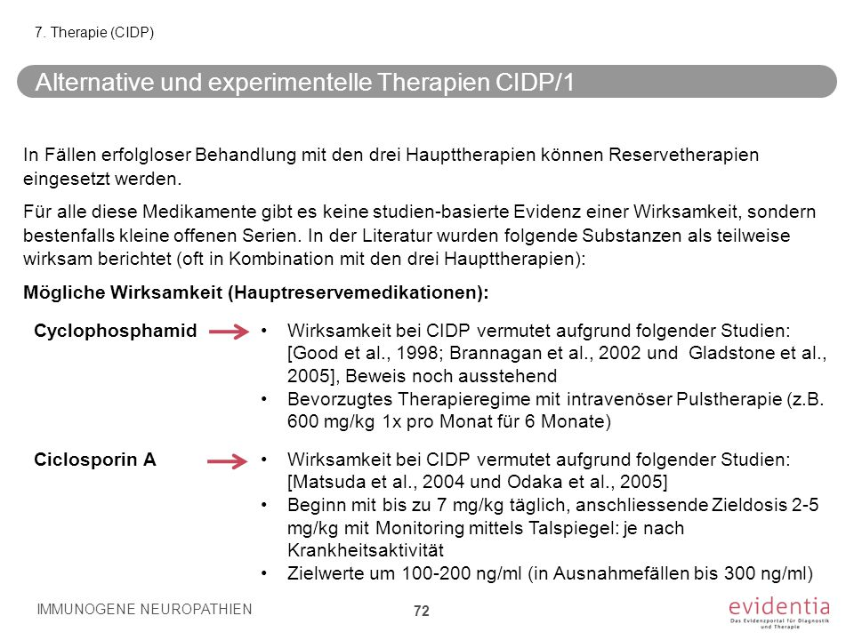 Alternative und experimentelle Therapien CIDP/1